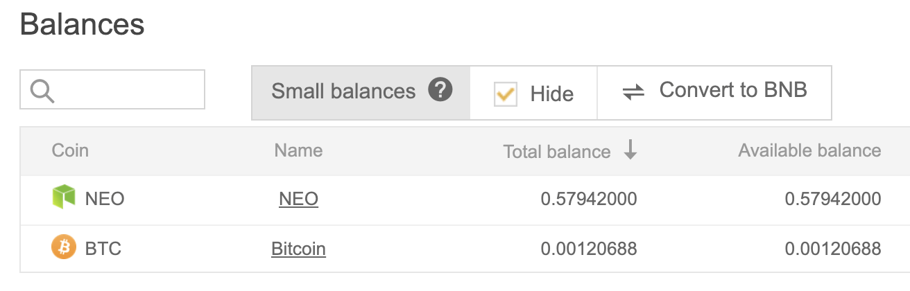 How to Trade Crypto On Binance 6